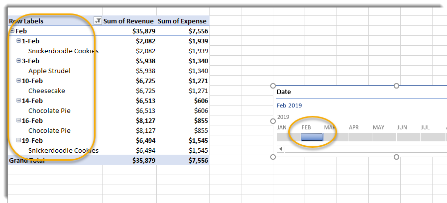 Month Selected, Pivot table showing only one month