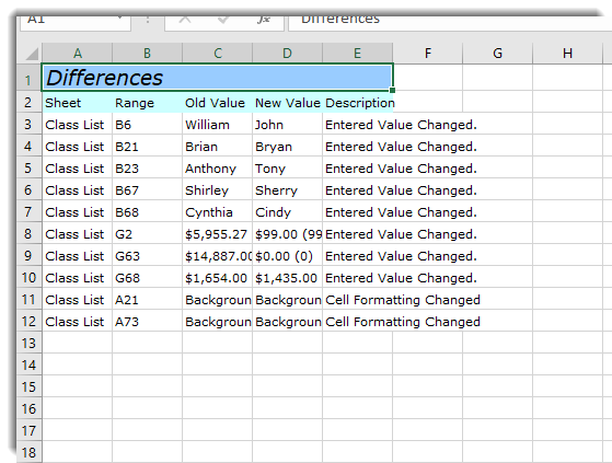 Differences exported in a new Excel document.