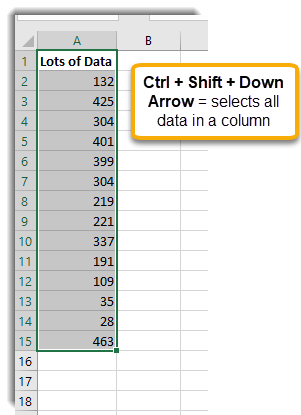 All data selected in column with ctrl + shift + down arrow