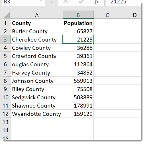 List of counties and populations